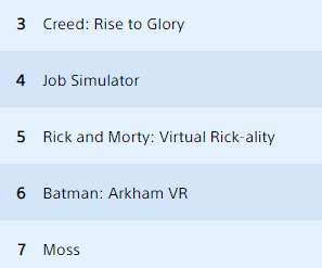 Download and Simulation - Virtual Reality Pulse